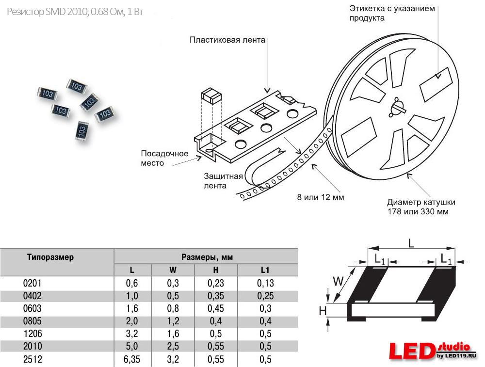 smd резисторные сборки типа fcn
